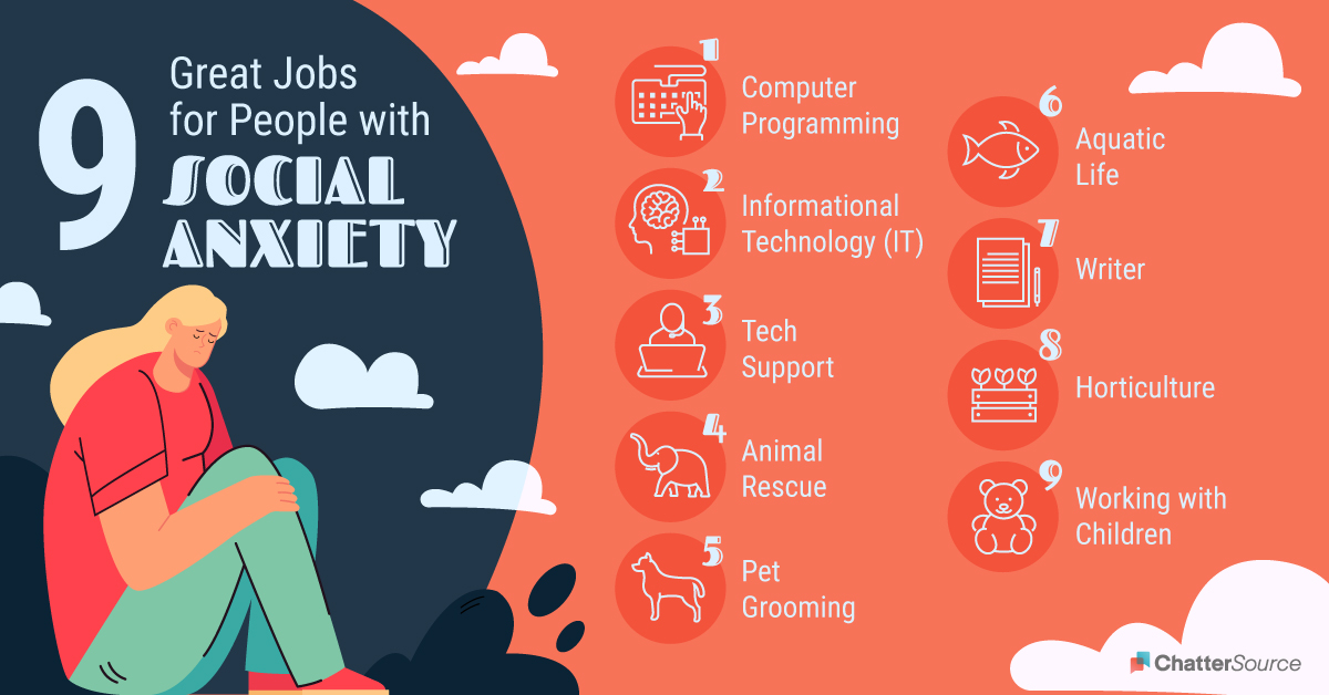 9 Great Jobs For People With Social Anxiety infographic