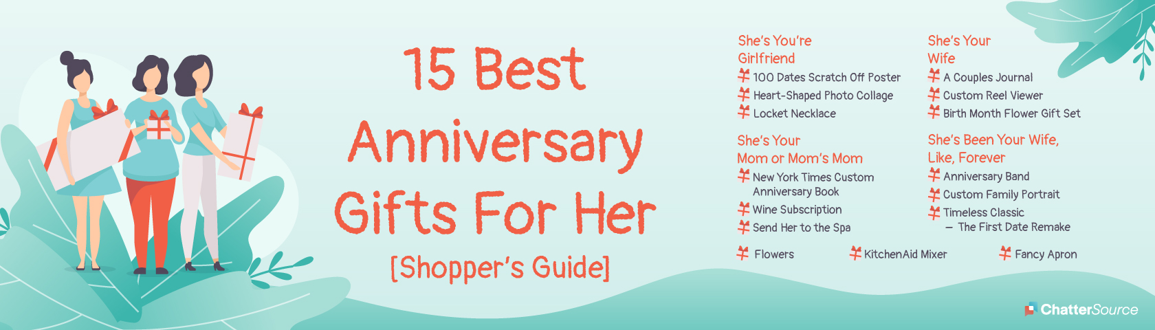 Anniversary gifts for her infographic