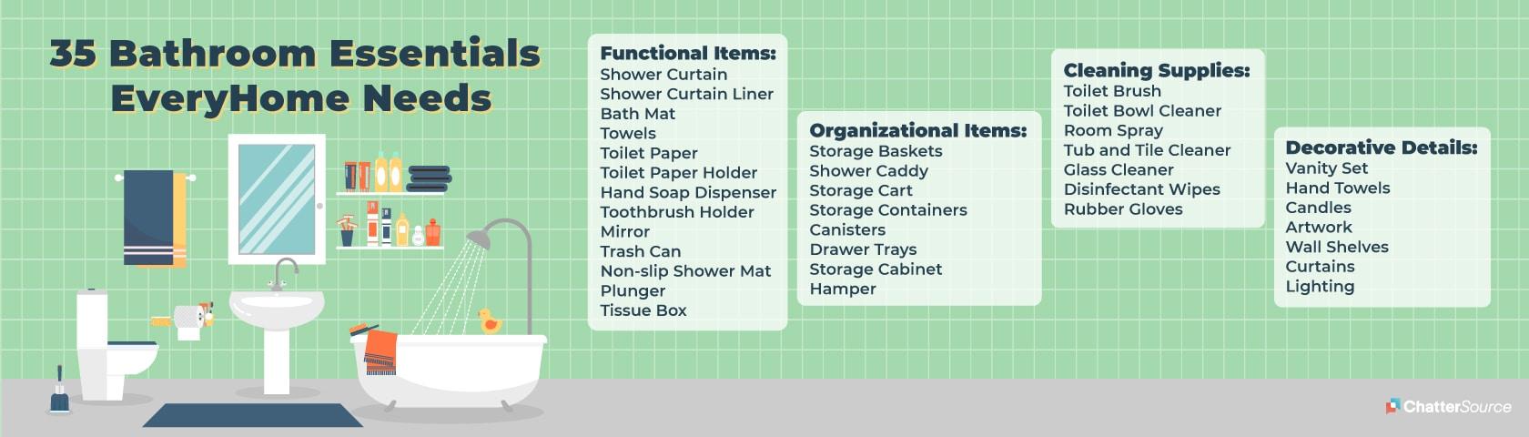Bathroom essentials infographic