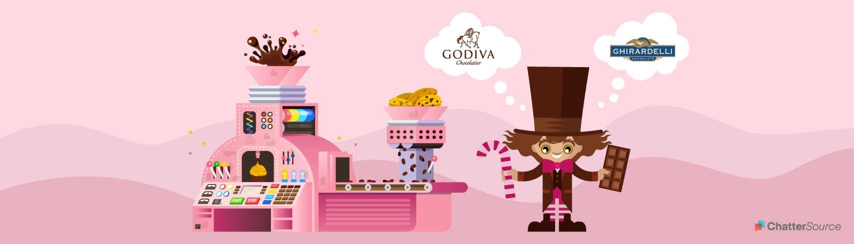 Godiva vs Ghirardelli graphic