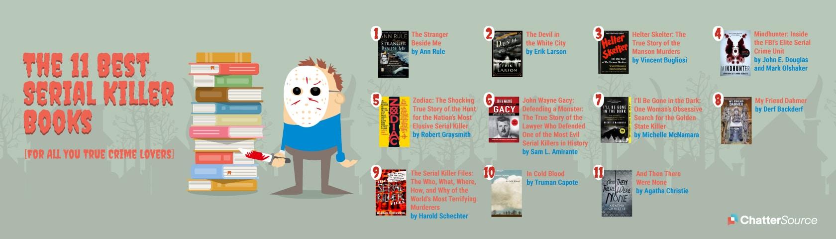 Serial Killer Books infographic
