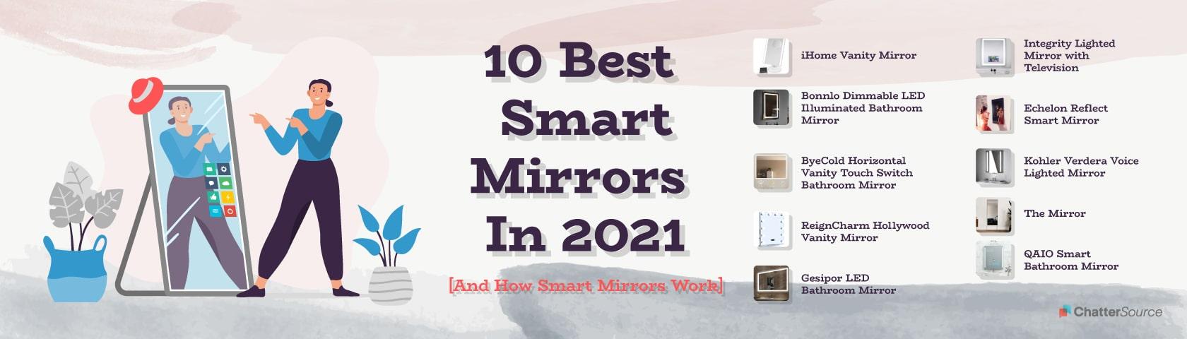 smart mirror infographic