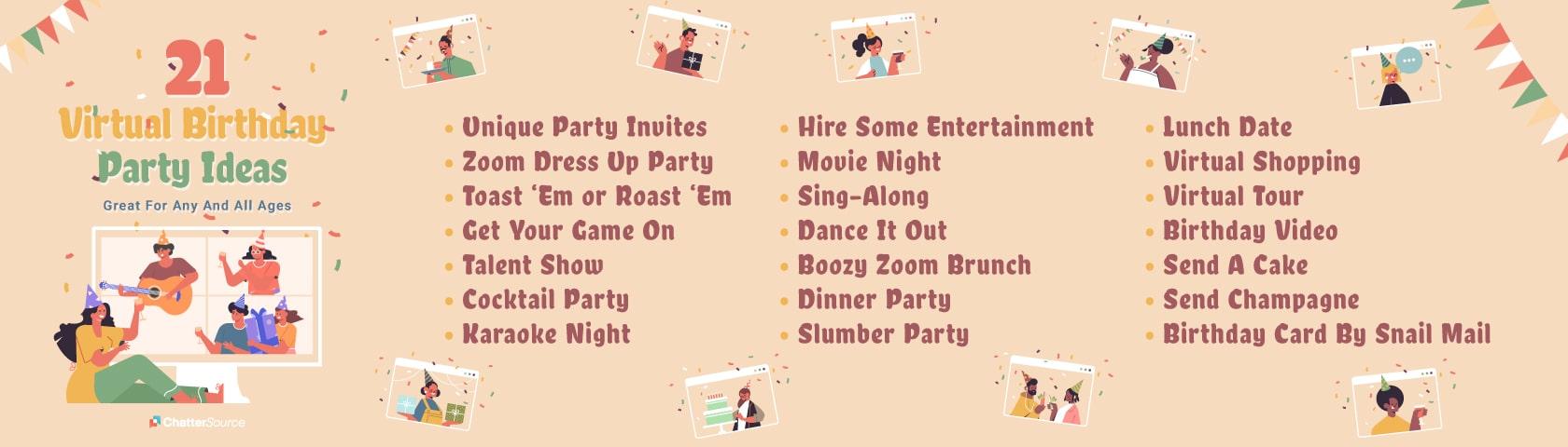 virtual birthday party ideas infographic